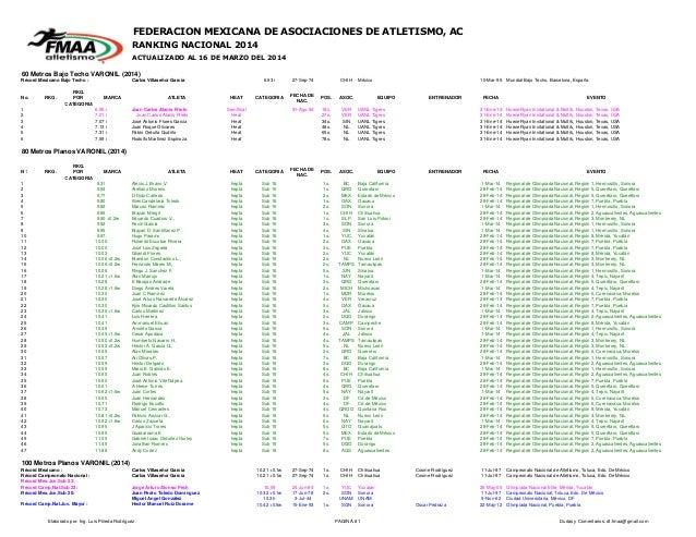 FEDERACION MEXICANA DE ASOCIACIONES DE ATLETISMO, AC RANKING NACIONAL 2014 ACTUALIZADO AL 16 DE MARZO DEL 2014 60 Metros B...