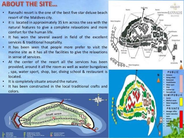 Resort Complex Casestudy