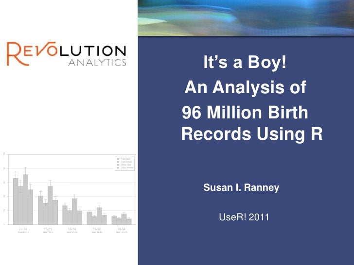 It's a Boy!<br />An Analysis of <br />96 Million Birth Records Using R<br />Susan I. Ranney<br />UseR! 2011<br />
