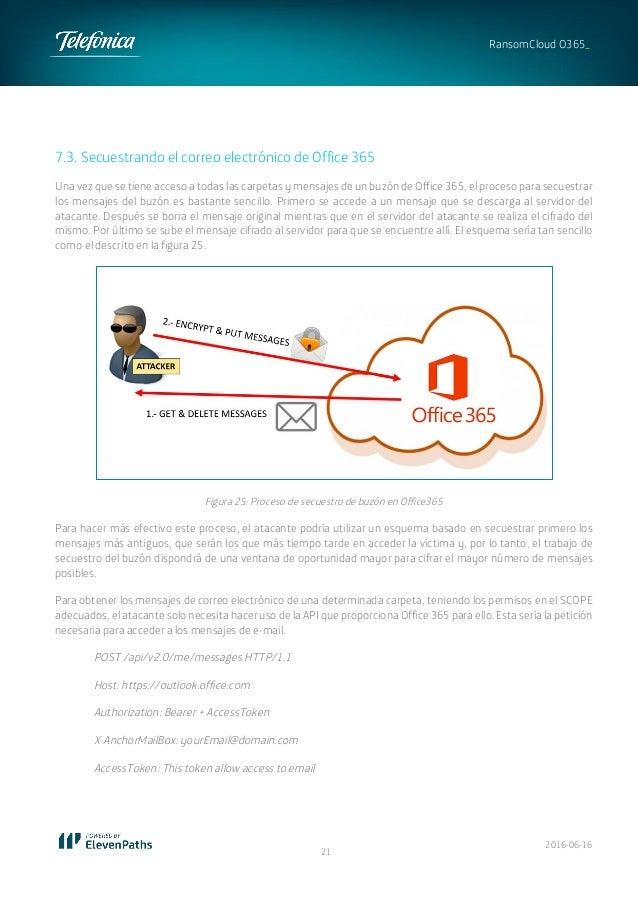 2016-06-16 21 RansomCloud O365_ 7.3. Secuestrando el correo electrónico de Office 365 Una vez que se tiene acceso a todas ...