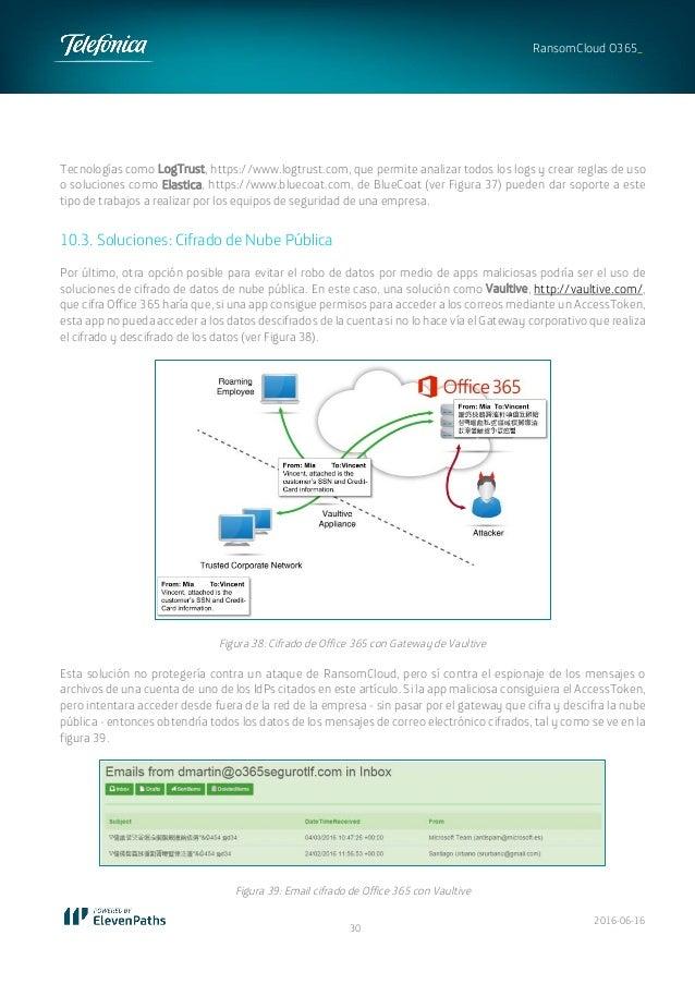 2016-06-16 30 RansomCloud O365_ Tecnologías como LogTrust, https://www.logtrust.com, que permite analizar todos los logs y...
