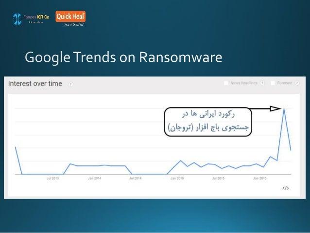 Ransomwarever1 Slide 3