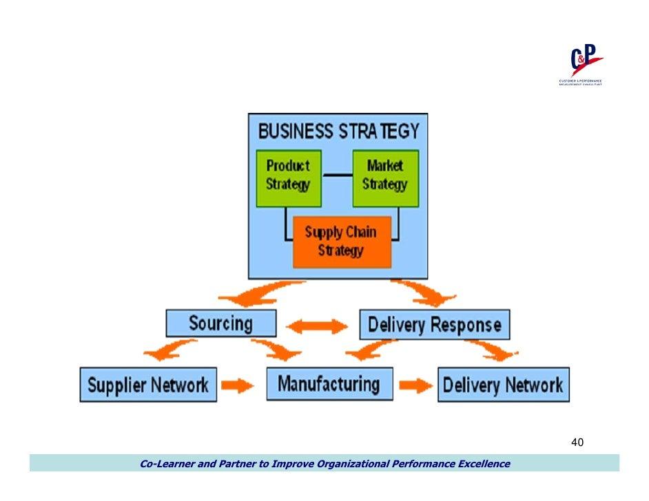 vf supply strategy