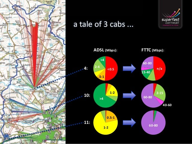 c.10km of mainly overhead FTTP with all premises served 4 km 4 km