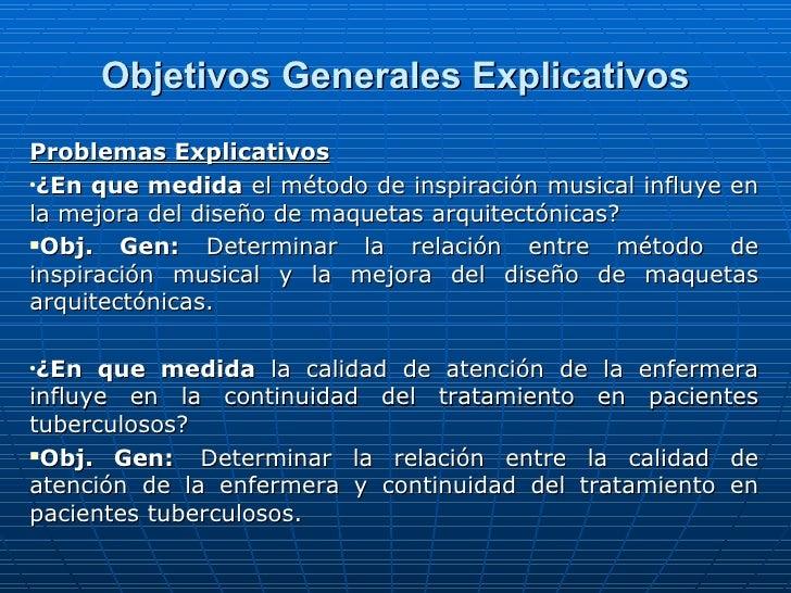 Objetivos Generales Explicativos <ul><li>Problemas Explicativos </li></ul><ul><li>¿En que medida  el método de inspiración...