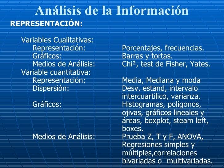 Análisis de la Información <ul><li>REPRESENTACIÓN: </li></ul><ul><ul><li>Variables Cualitativas: </li></ul></ul><ul><ul><u...