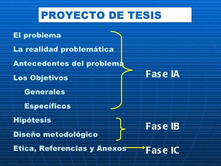 PROYECTO DE TESIS   <ul><li>El problema </li></ul><ul><li>La realidad problemática </li></ul><ul><li>Antecedentes del prob...