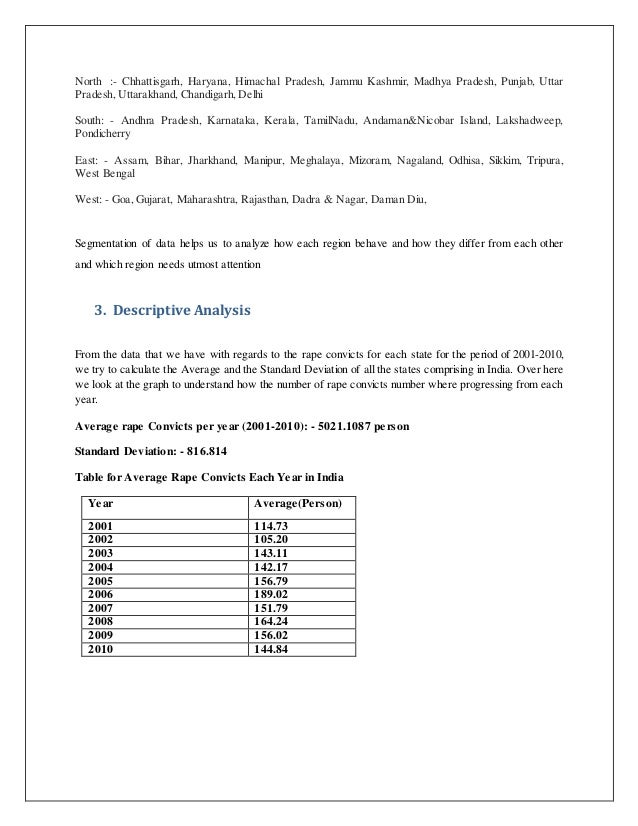 Chhattisgarh State Information and Chhattisgarh Map