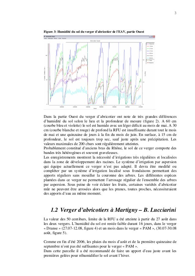 Rap gestion irrigationarbo Slide 3