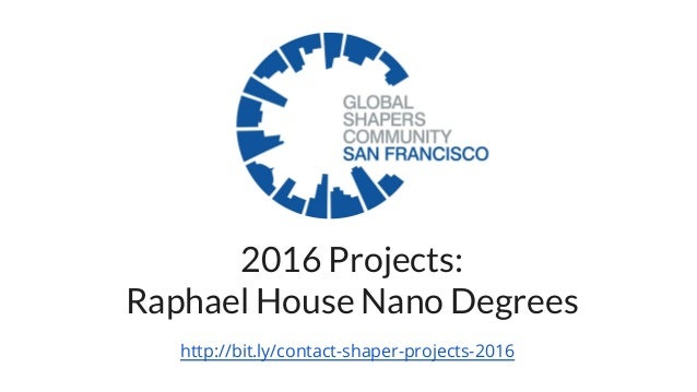 2016 Projects: Raphael House Nano Degrees http://bit.ly/contact-shaper-projects-2016