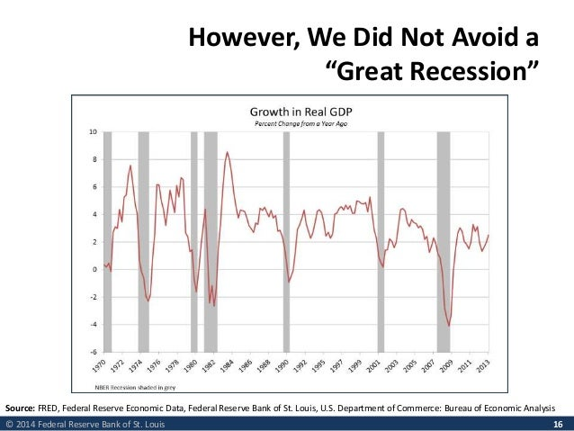 The Federal Reserve and the Economic Recovery