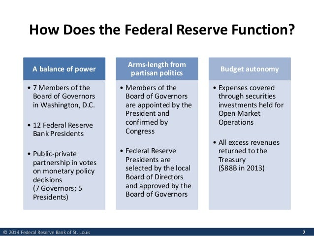 role of treasury and the fed in the credit crisis Treasury recommends changes to post-financial crisis securitization in an effort to mitigate pressure that was felt by investors to forego independent diligence and rely on credit ratings the treasury department notes that sec and board of governors of the federal reserve system, no.