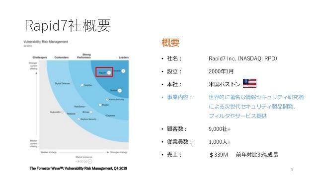 Rapid7製品紹介~脆弱性対策製品のご紹介~ Slide 3
