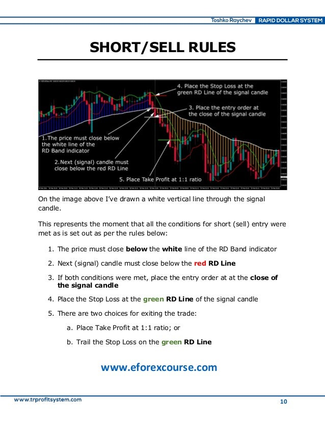 Manual forex trading