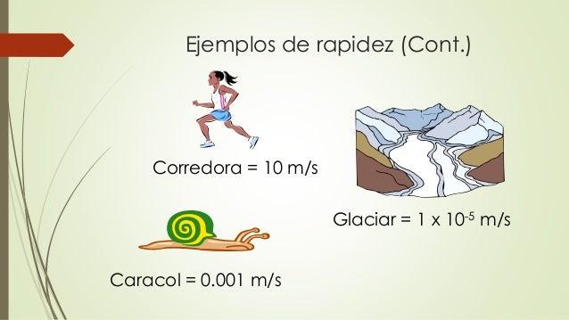 Rapidez y velocidad segundo parcial
