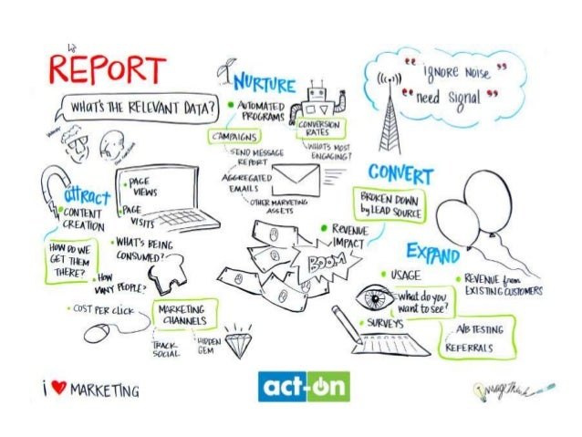 The Reporting Stage (Infographic)