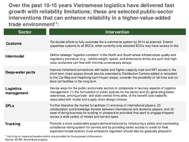 "analysis of vietnams logistics industry Logistics industry chrisoula papadopoulou, phd centre for transportation studies  ""third-party logistics is simply the use of an outside company to  transition outsourcing analysis impact of potential failure on business and my customers."