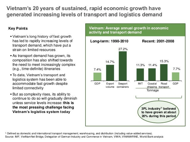 vietnam rapid growth Us-vietnam economic and trade relations:  another major contributing factor is over 20 years of rapid economic growth in vietnam, ushered in by a 1986 shift to a .