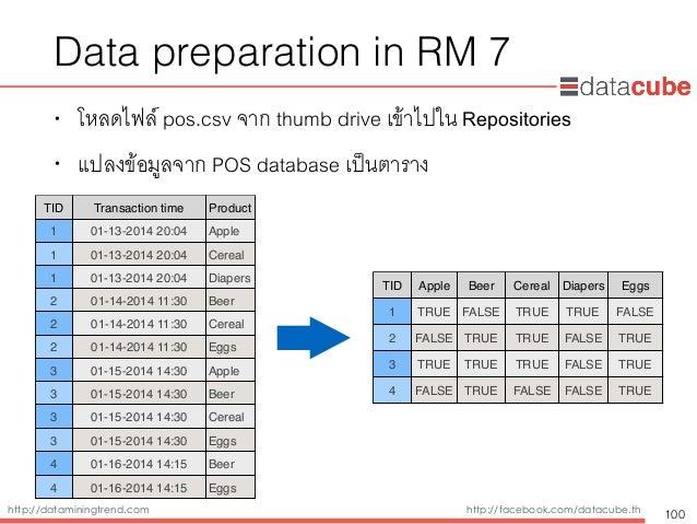 http://dataminingtrend.com http://facebook.com/datacube.th • โหลดไฟล์ pos.csv จาก thumb drive เข้าไปใน Repositories • แปลง...