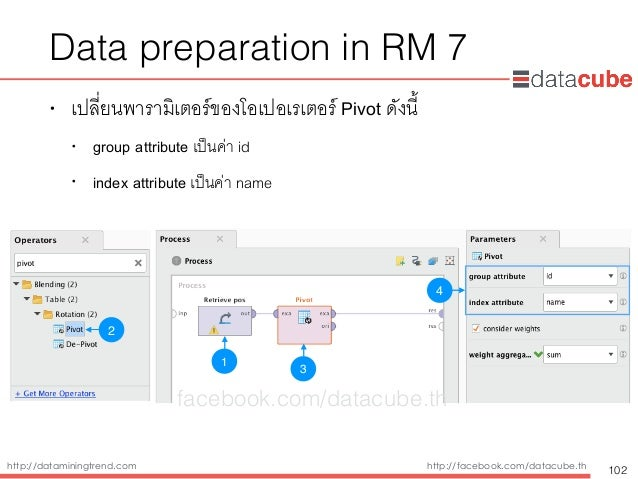 http://dataminingtrend.com http://facebook.com/datacube.th Data preparation in RM 7 • เปลี่ยนพารามิเตอร์ของโอเปอเรเตอร์ Pi...