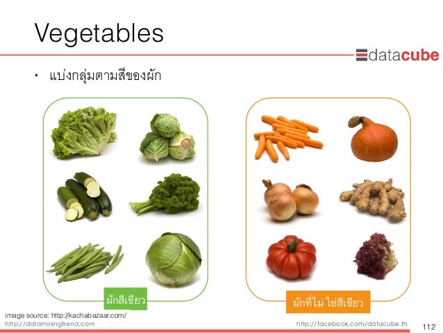 http://dataminingtrend.com http://facebook.com/datacube.th Vegetables • แบ่งกลุ่มตามสีของผัก 112 ผักสีเขียว ผักที่ไม่ใช่สี...
