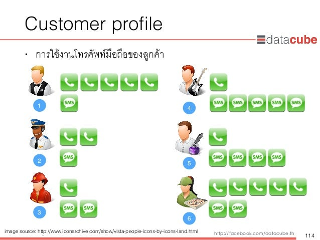 http://dataminingtrend.com http://facebook.com/datacube.th Customer profile • การใช้งานโทรศัพท์มือถือของลูกค้า 114 1 2 3 5 ...