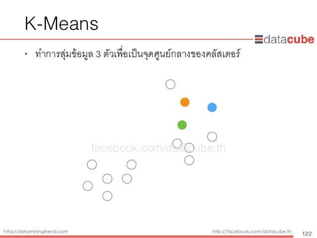 http://dataminingtrend.com http://facebook.com/datacube.th K-Means • ทำการสุ่มข้อมูล 3 ตัวเพื่อเป็นจุดศูนย์กลางของคลัสเตอร...