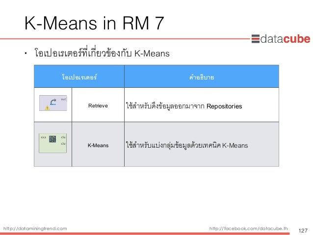 http://dataminingtrend.com http://facebook.com/datacube.th K-Means in RM 7 • โอเปอเรเตอร์ที่เกี่ยวข้องกับ K-Means 127 โอเป...