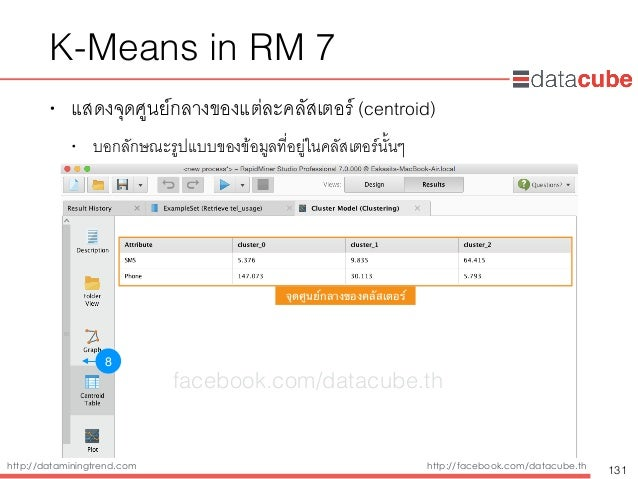 http://dataminingtrend.com http://facebook.com/datacube.th K-Means in RM 7 • แสดงจุดศูนย์กลางของแต่ละคลัสเตอร์ (centroid) ...