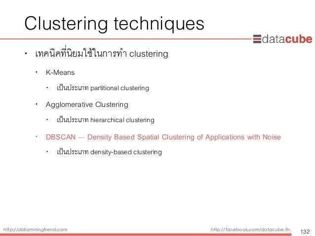 http://dataminingtrend.com http://facebook.com/datacube.th Clustering techniques • เทคนิคที่นิยมใช้ในการทำ clustering • K-...