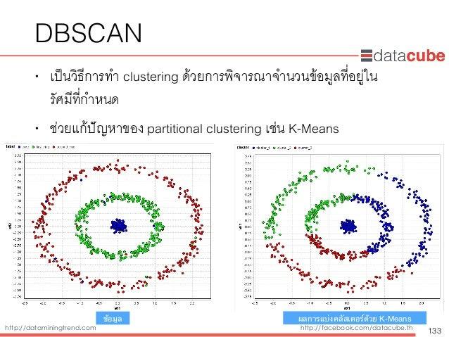 http://dataminingtrend.com http://facebook.com/datacube.th DBSCAN • เป็นวิธีการทำ clustering ด้วยการพิจารณาจำนวนข้อมูลที่อ...