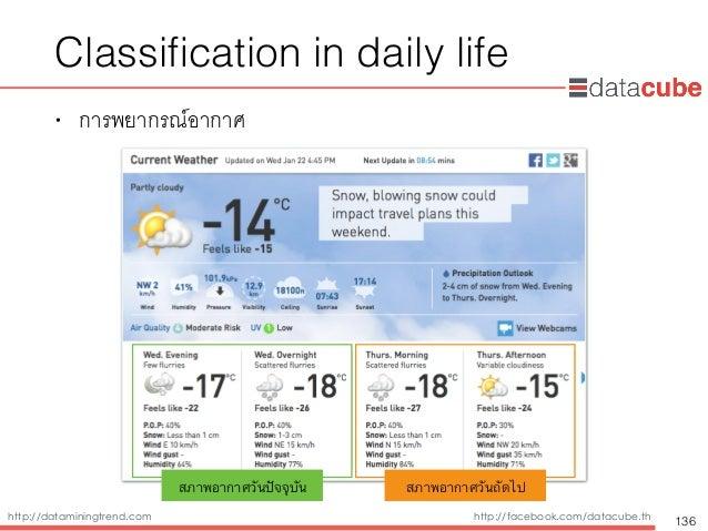 http://dataminingtrend.com http://facebook.com/datacube.th Classification in daily life • การพยากรณ์อากาศ 136 สภาพอากาศวันป...