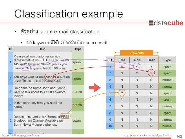 http://dataminingtrend.com http://facebook.com/datacube.th Classification example • ตัวอย่าง spam e-mail classification • หา...
