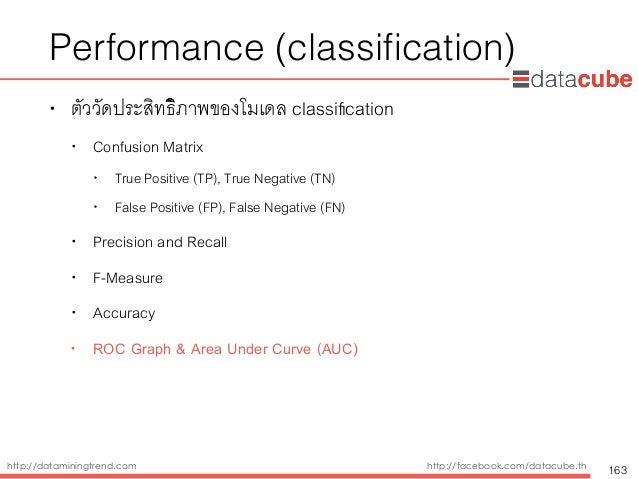 http://dataminingtrend.com http://facebook.com/datacube.th Performance (classification) • ตัววัดประสิทธิิภาพของโมเดล classi...