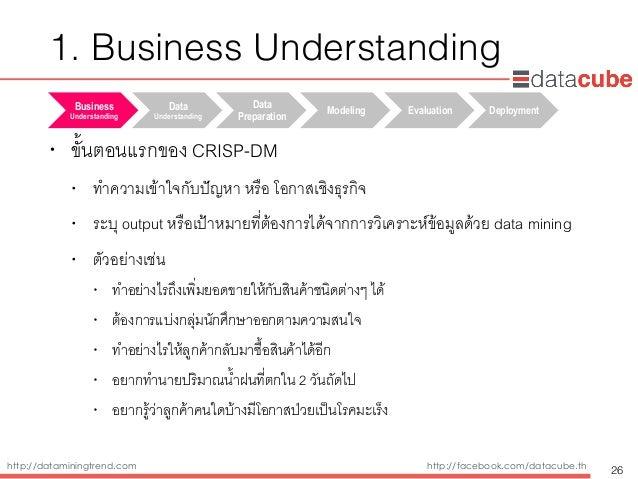 http://dataminingtrend.com http://facebook.com/datacube.th 1. Business Understanding • ขั้นตอนแรกของ CRISP-DM • ทำความเข้า...
