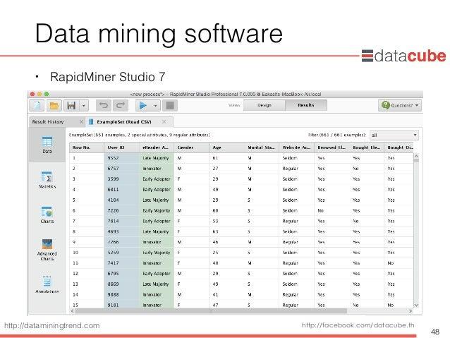 http://dataminingtrend.com http://facebook.com/datacube.th Data mining software • RapidMiner Studio 7 48