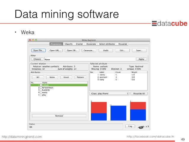 http://dataminingtrend.com http://facebook.com/datacube.th Data mining software • Weka 49