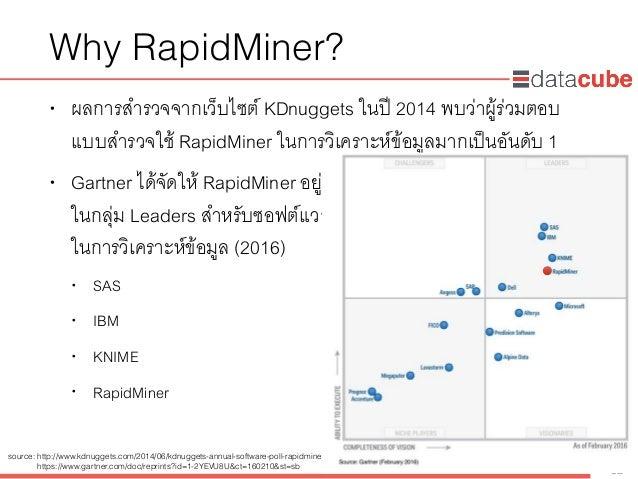 http://dataminingtrend.com http://facebook.com/datacube.th Why RapidMiner? • ผลการสำรวจจากเว็บไซต์ KDnuggets ในปี 2014 พบว...
