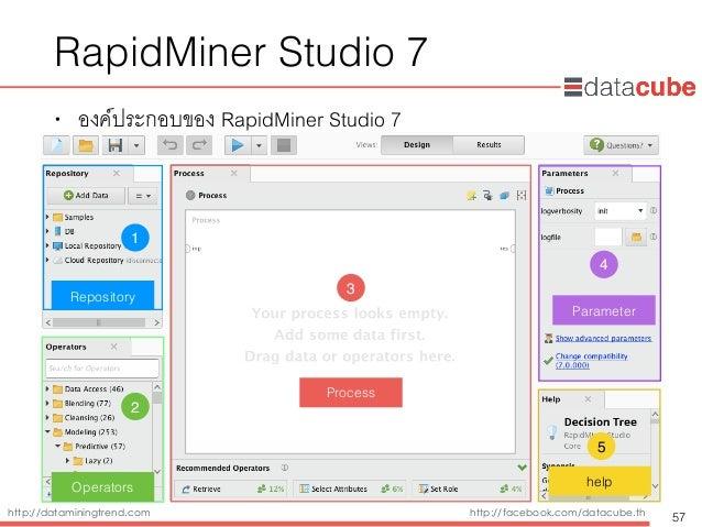 http://dataminingtrend.com http://facebook.com/datacube.th RapidMiner Studio 7 • องค์ประกอบของ RapidMiner Studio 7 57 Repo...