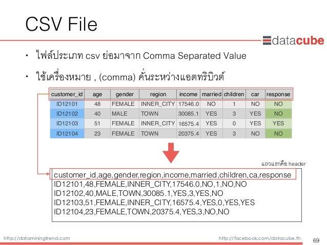 http://dataminingtrend.com http://facebook.com/datacube.th • ไฟล์ประเภท csv ย่อมาจาก Comma Separated Value • ใช้เครื่องหมา...