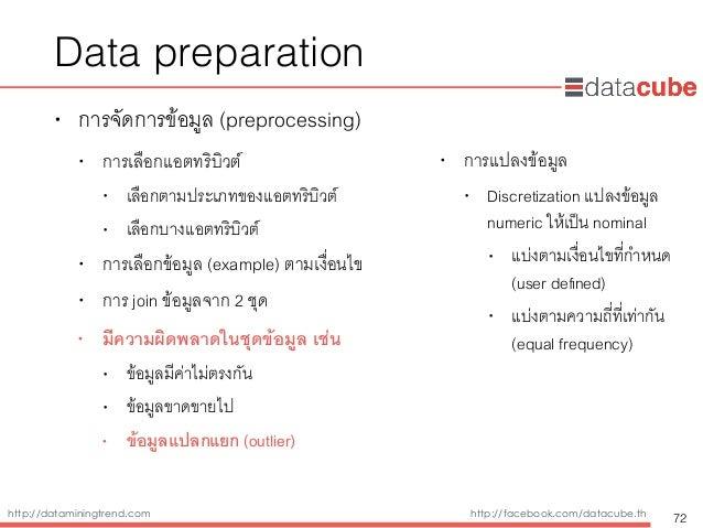 http://dataminingtrend.com http://facebook.com/datacube.th Data preparation • การจัดการข้อมูล (preprocessing) • การเลือกแอ...