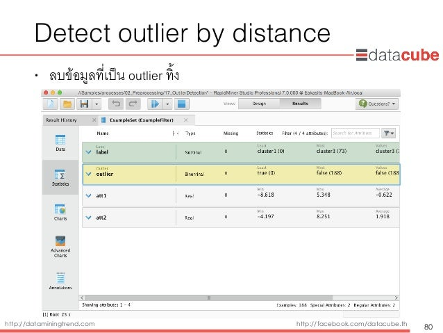 http://dataminingtrend.com http://facebook.com/datacube.th Detect outlier by distance • ลบข้อมูลที่เป็น outlier ทิ้ง 80