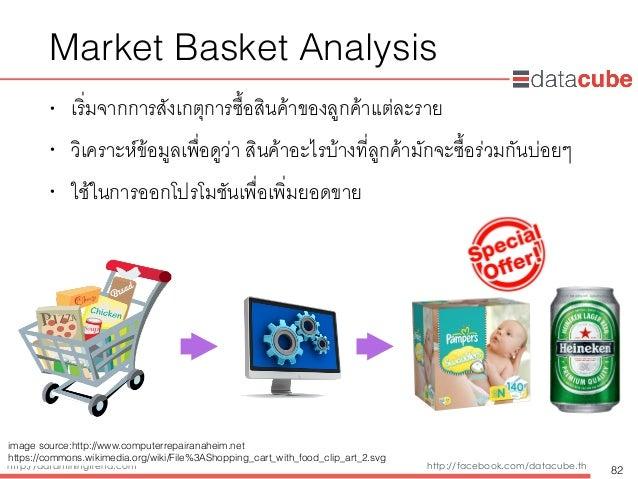 http://dataminingtrend.com http://facebook.com/datacube.th Market Basket Analysis • เริ่มจากการสังเกตุการซื้อสินค้าของลูกค...