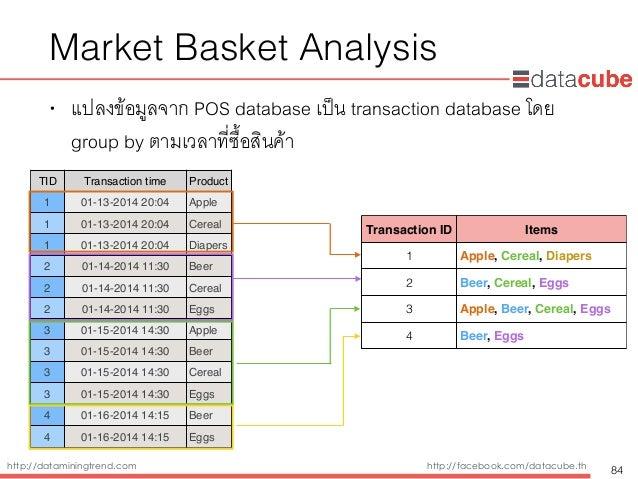 http://dataminingtrend.com http://facebook.com/datacube.th Market Basket Analysis • แปลงข้อมูลจาก POS database เป็น transa...
