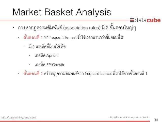 http://dataminingtrend.com http://facebook.com/datacube.th Market Basket Analysis • การหากฏความสัมพันธ์ (association rules...