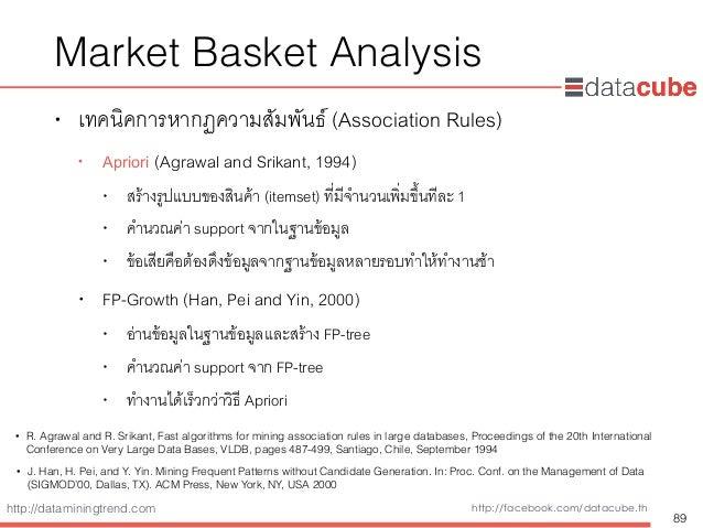 http://dataminingtrend.com http://facebook.com/datacube.th Market Basket Analysis • เทคนิคการหากฏความสัมพันธ์ (Association...