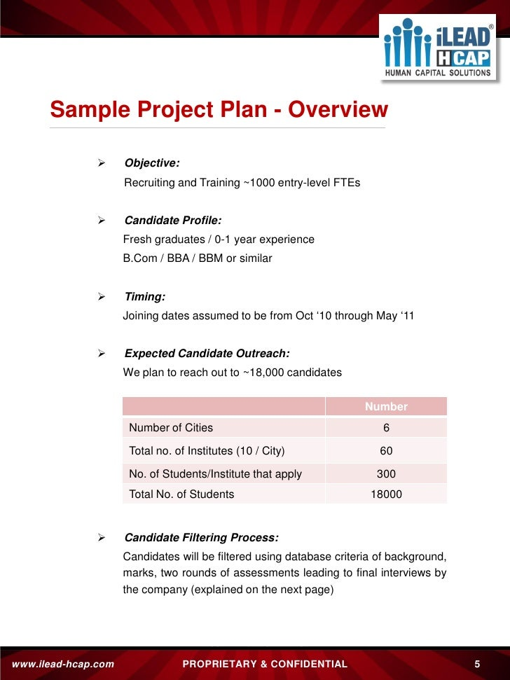 Rapid recruitment proposal for Hiring proposal template