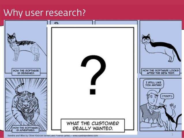 Rapid User Research - a talk from Agile 2013 by Aviva Rosenstein Slide 3
