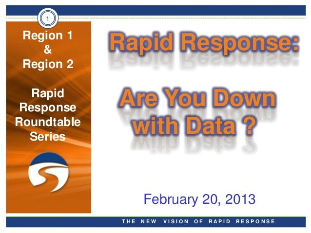1 Region 1    &        Rapid Response: Region 2  RapidResponse     Are You DownRoundtable  Series              with Data ?...