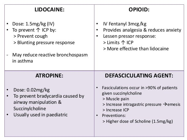 LIDOCAINE: • Dose: 1.5mg/kg (IV) • To prevent ↑ ICP by: > Prevent cough > Blunting pressure response - May reduce reactive...